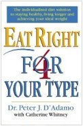 Blood Type Diet Plan, Blood Type Diet Food Lists and Exercise Recommendations