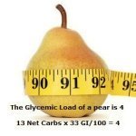 The Glycemic Load Diet