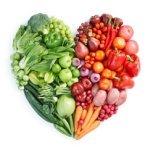 Healthy Balanced Diet Chart