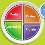 Balanced Healthy Diet Guide