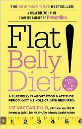 Flat Bellly Diet