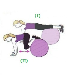 How to Boost Your Metabolism With Resistance Training Exercises