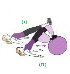 Resistance Training at Home - Increase Your Metabolism Through Exercise