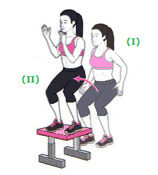 Lose 5 Pounds Fast With top 5 Exercise Plateau Breakers
