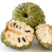 Calories in Cherimoya